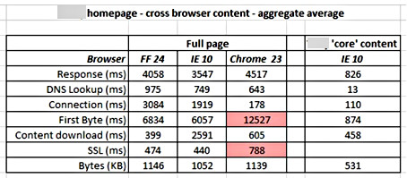 Cross browser response variation_PC sharp